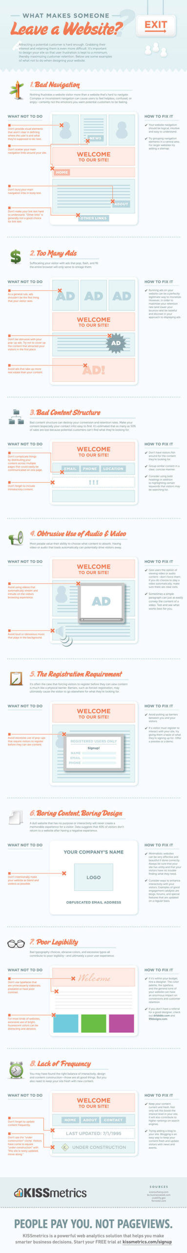 Situations that cause visitors to leave your site